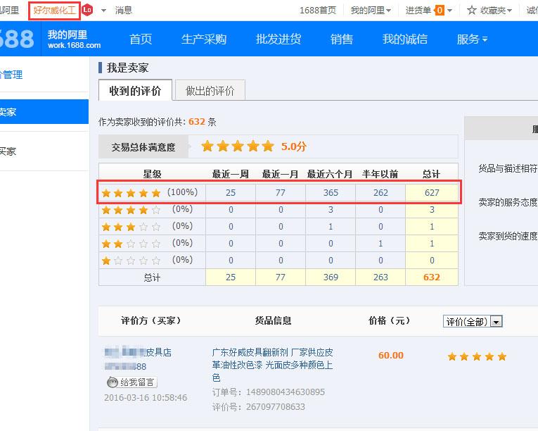 广州好威化料产品受到627位客户好评!